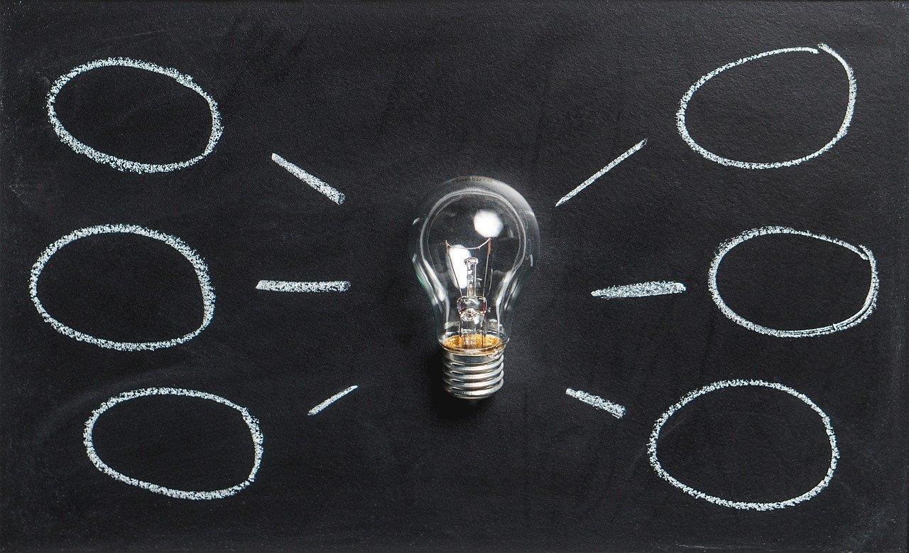 lampada no mapa de ideias